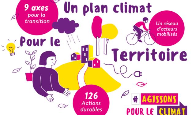 Plan Climat : 126 ACTIONS
